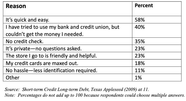 Nonprofit Client Survey Reasons about the reason why people take payday loans